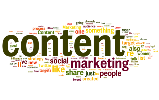 Content Marketing KL