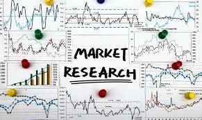 Market Research Malaysia
