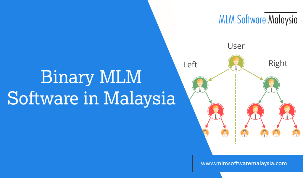 Binary MLM software in malaysia-MLM Software Malaysia