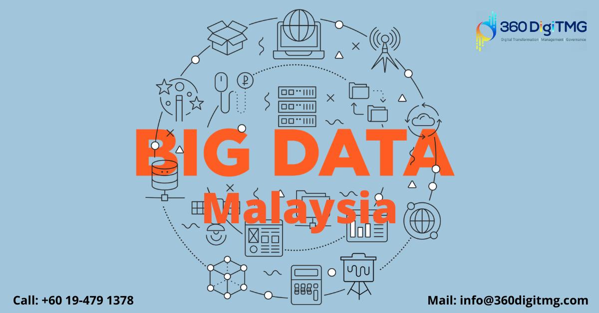 big data malaysia