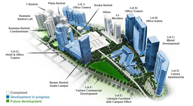 Plaza Sentral, KL Sentral